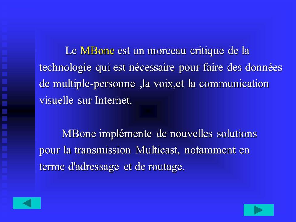 Le MBone est un morceau critique de la Le MBone est un morceau critique de la technologie qui est nécessaire pour faire des données de multiple-person