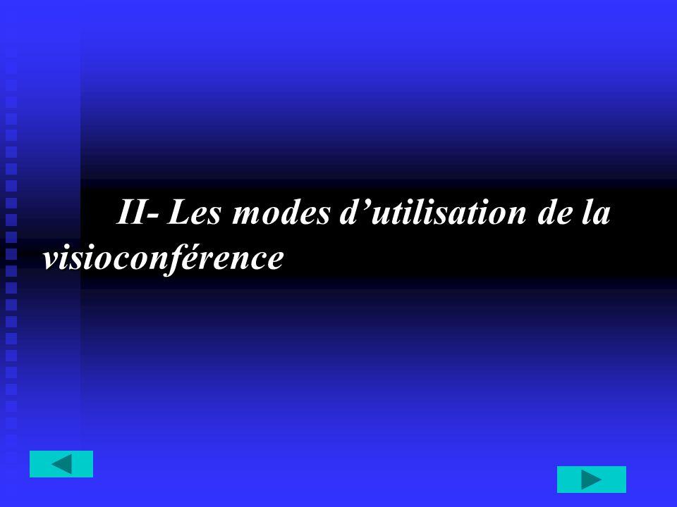 II- Les modes dutilisation de la visioconférence II- Les modes dutilisation de la visioconférence