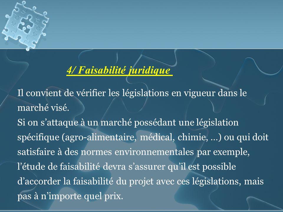 Il convient de vérifier les législations en vigueur dans le marché visé.