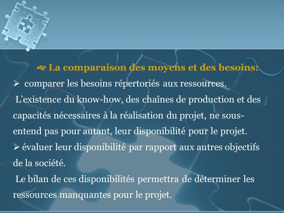 La comparaison des moyens et des besoins: comparer les besoins répertoriés aux ressources.