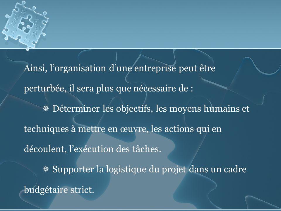 Ainsi, lorganisation dune entreprise peut être perturbée, il sera plus que nécessaire de : Déterminer les objectifs, les moyens humains et techniques à mettre en œuvre, les actions qui en découlent, lexécution des tâches.