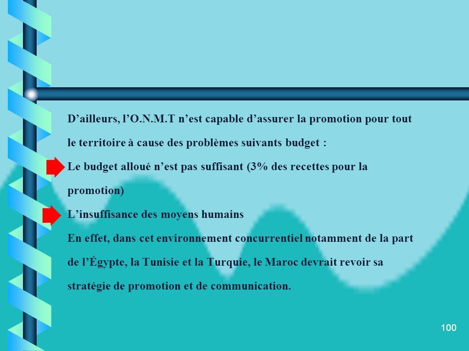 99 problématique Au Maroc lOffice National Marocain( O.N.M.T) du Tourisme est lorgane qui est chargé de la communication, de la promotion du tourisme