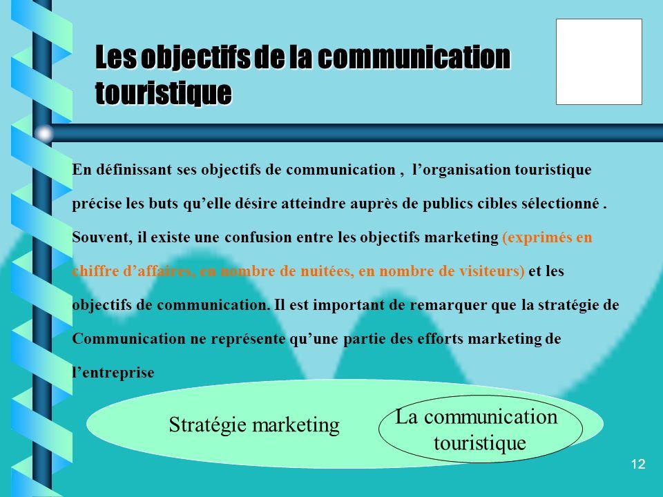 11 Présentation La communication se définit comme la transmission du message entre lorganisation touristique et la cible. La communication touristique