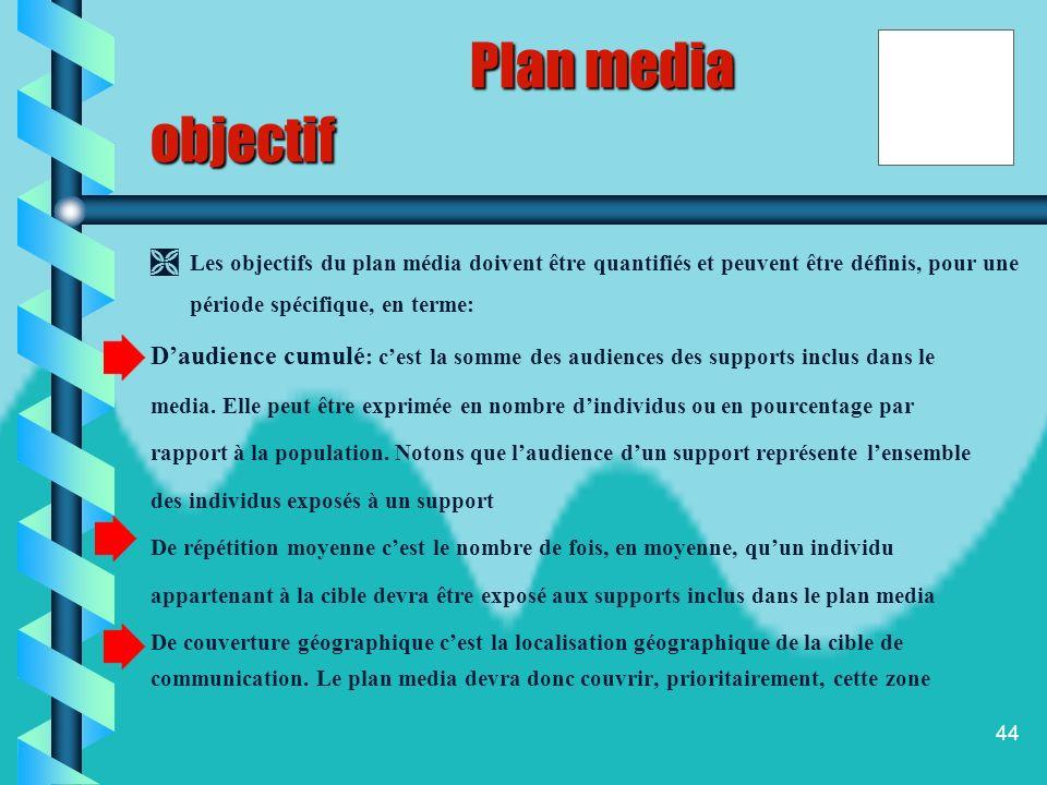 43 Plan media DEFINITION DU MARCHE CIBLE Objectifs media Choix des media Sélection des support CONTRAINTES -Budgétaire -Légales -Réservation despace p