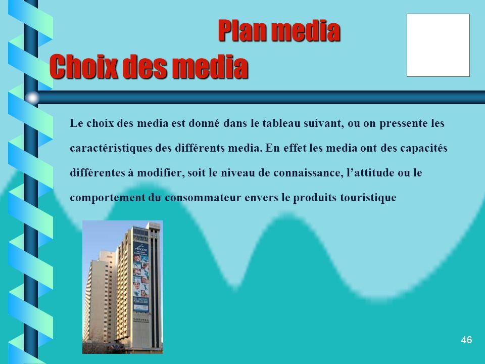 45 DEFINITION DU MARCHE CIBLE Objectifs media Choix des media Sélection des support CONTRAINTES -Budgétaire -Légales -Réservation despace publicitaire