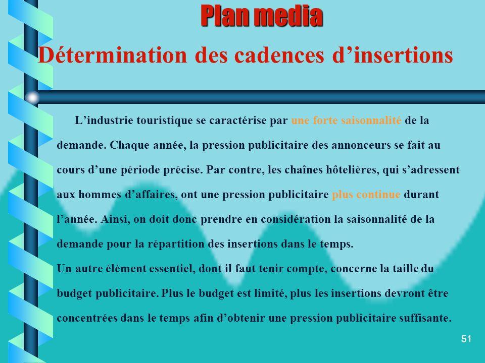 50 DEFINITION DU MARCHE CIBLE Objectifs media Choix des media Sélection des support CONTRAINTES -Budgétaire -Légales -Réservation despace publicitaire
