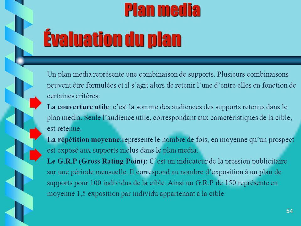 53 DEFINITION DU MARCHE CIBLE Objectifs media Choix des media Sélection des support CONTRAINTES -Budgétaire -Légales -Réservation despace publicitaire