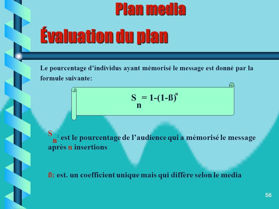 55 La pénétration mémorielle: Armand MORGENSZTERN a identifié une relation mathématique entre la mémorisation du message publicitaire et le nombre din