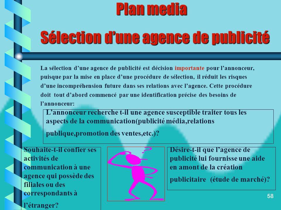 57 DEFINITION DU MARCHE CIBLE Objectifs media Choix des media Sélection des support CONTRAINTES -Budgétaire -Légales -Réservation despace publicitaire