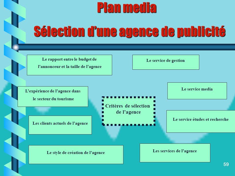 58 Sélection dune agence de publicité La sélection dune agence de publicité est décision importante pour lannonceur, puisque par la mise en place dune