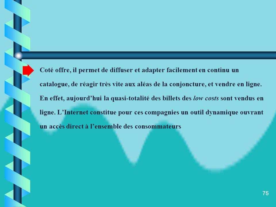 74 Les T.I.C ont eu une importance considérable dans le tourisme. En effet le tourisme représente 15% de lactivité de tourisme aux U.S.A, 7% en France