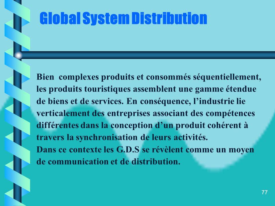 76 Global System Distribution G.D.S