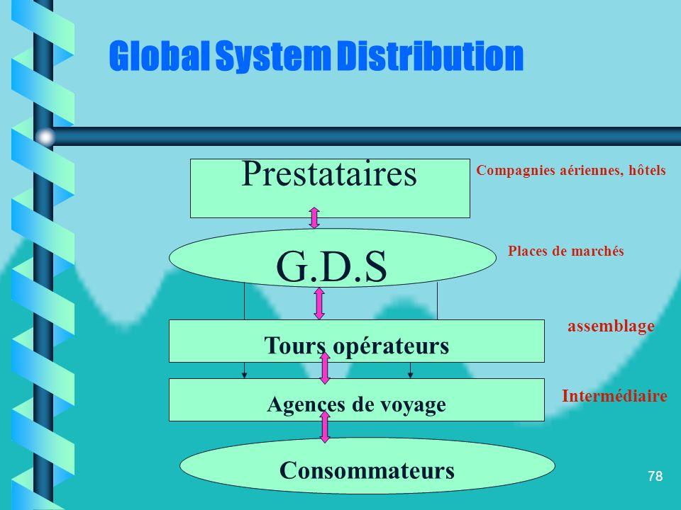 77 Global System Distribution Bien complexes produits et consommés séquentiellement, les produits touristiques assemblent une gamme étendue de biens e