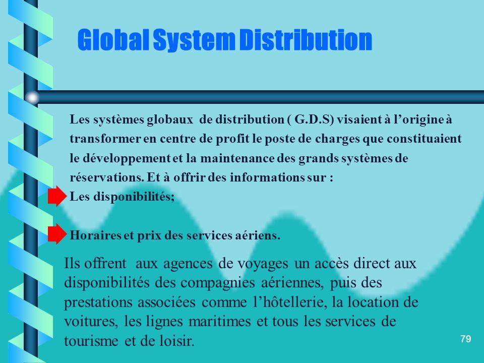 78 Prestataires G.D.S Tours opérateurs Agences de voyage Consommateurs Compagnies aériennes, hôtels Places de marchés assemblage Intermédiaire Global