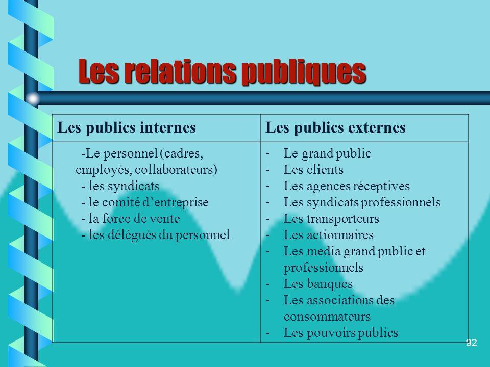 91 b b Les différents publics de lorganisation touristique : Une démarche nécessaire à toute action de relations publiques consiste à identifier les d