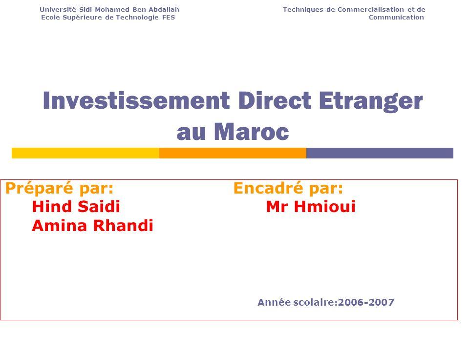 Université Sidi Mohamed Ben Abdallah Techniques de Commercialisation et de Ecole Supérieure de Technologie FES Communication Investissement Direct Etranger au Maroc Préparé par: Encadré par: Hind Saidi Mr Hmioui Amina Rhandi Année scolaire:2006-2007