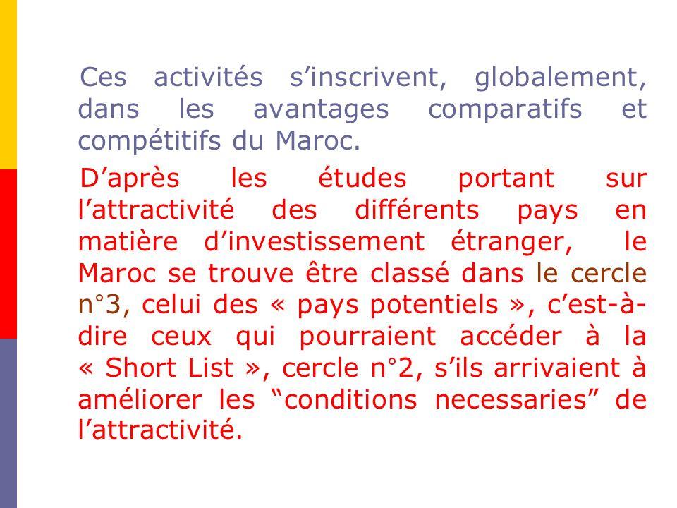 Ces activités sinscrivent, globalement, dans les avantages comparatifs et compétitifs du Maroc.