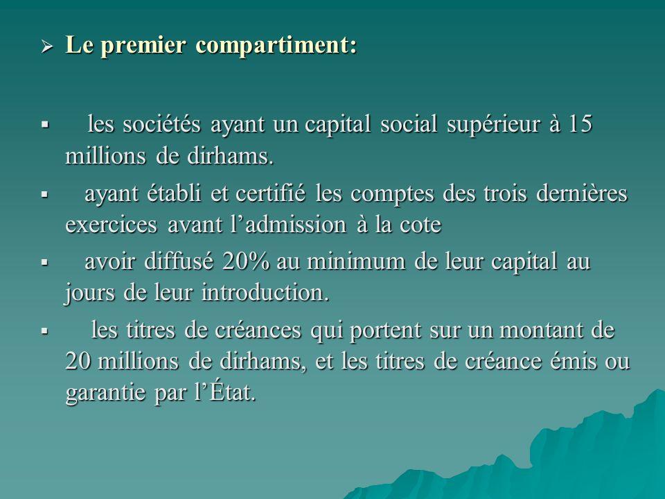 Le deuxième compartiment: Le deuxième compartiment: les sociétés ayant un capital social supérieur à 10 millions de dirhams.
