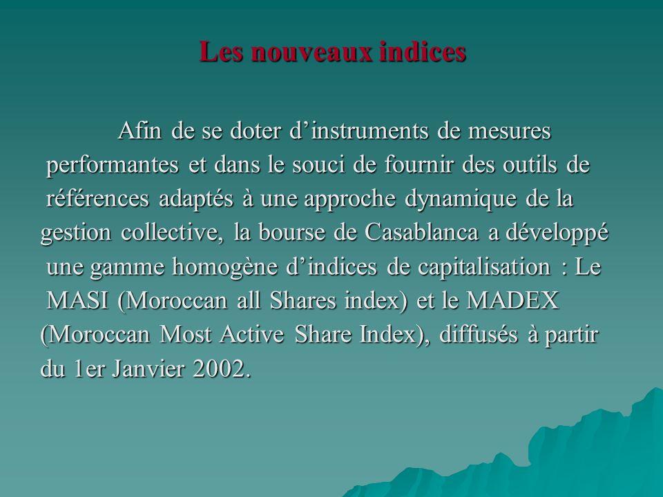 MASI MASI Le MASI est un indicateur de capitalisation, il intègre toutes les valeurs de type actions, cotées à la bourse de Casablanca.