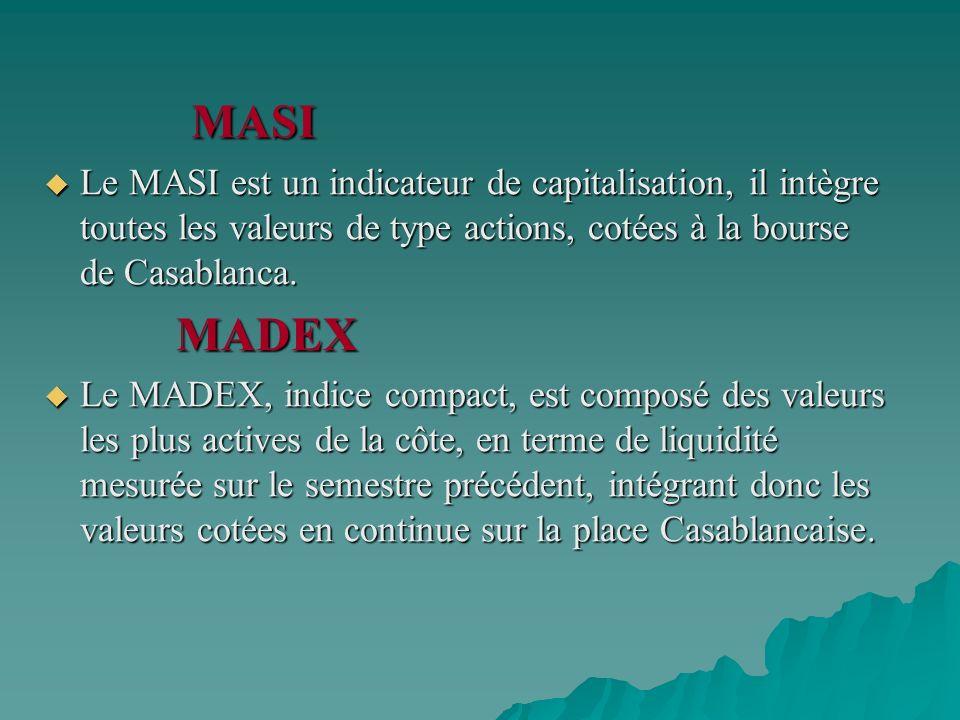 MASI MASI Le MASI est un indicateur de capitalisation, il intègre toutes les valeurs de type actions, cotées à la bourse de Casablanca. Le MASI est un