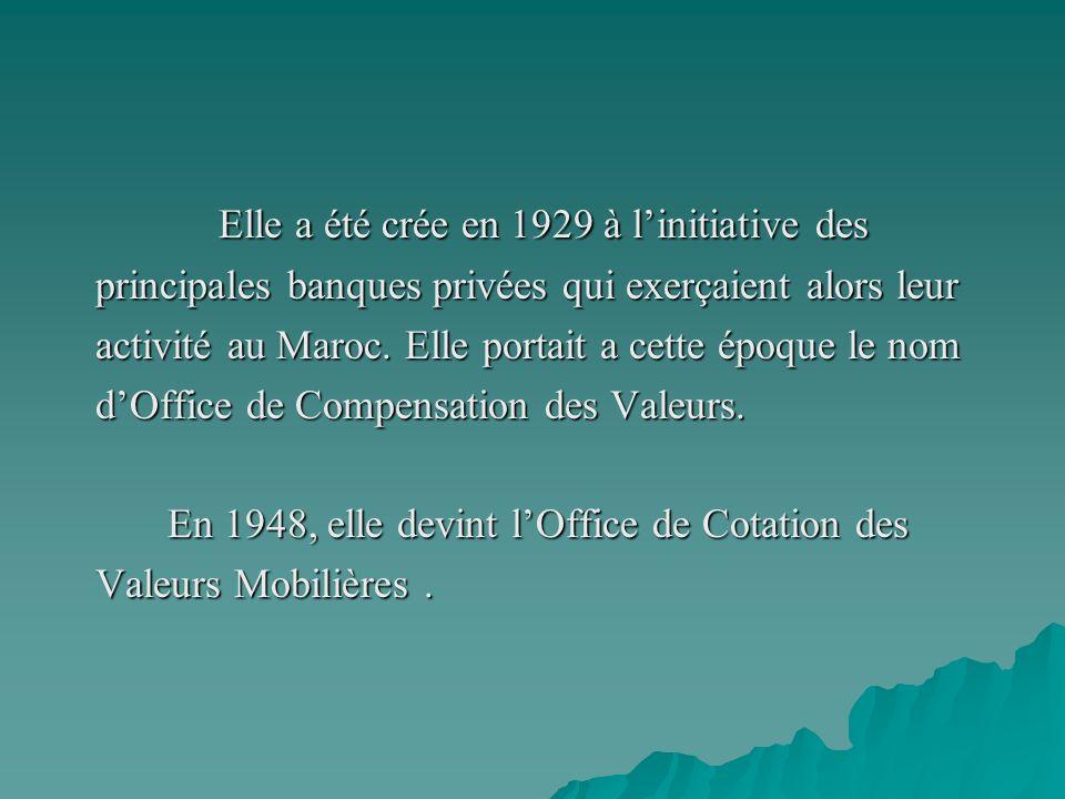Elle a été crée en 1929 à linitiative des Elle a été crée en 1929 à linitiative des principales banques privées qui exerçaient alors leur principales