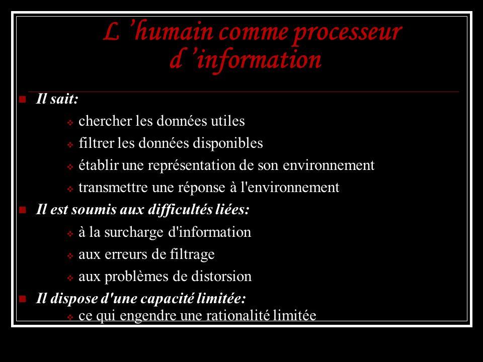 L humain comme processeur d information Il sait: chercher les données utiles filtrer les données disponibles établir une représentation de son environ