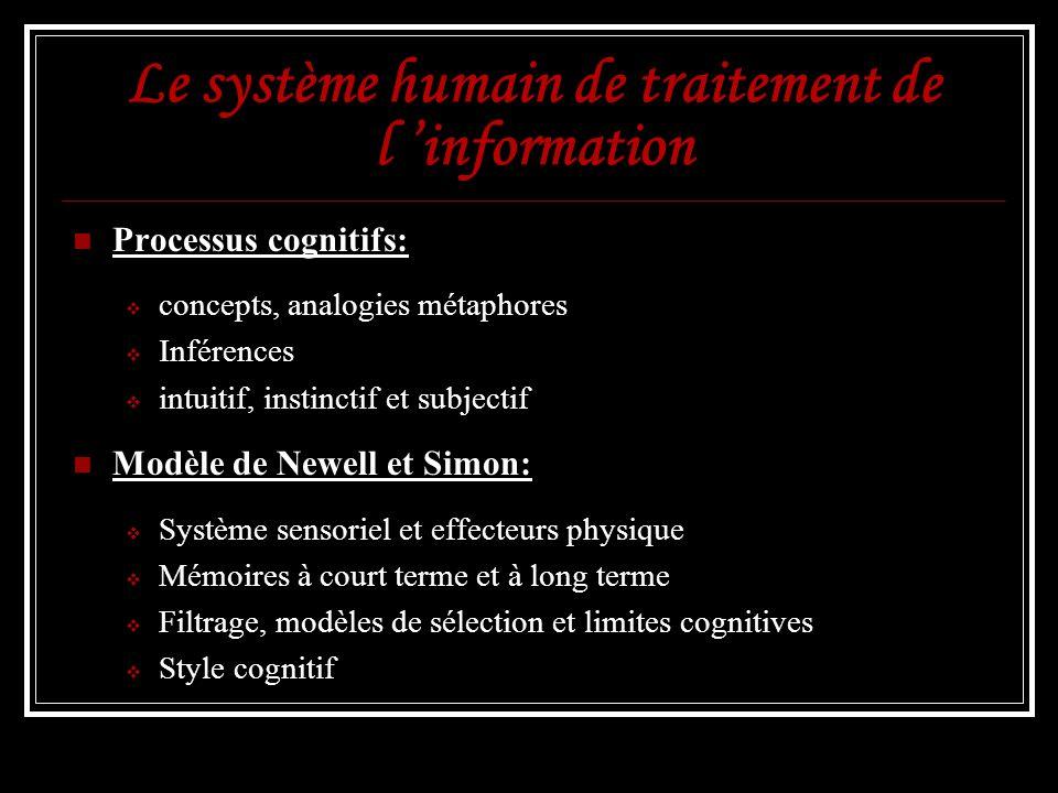 Le système humain de traitement de l information Processus cognitifs: concepts, analogies métaphores Inférences intuitif, instinctif et subjectif Modè