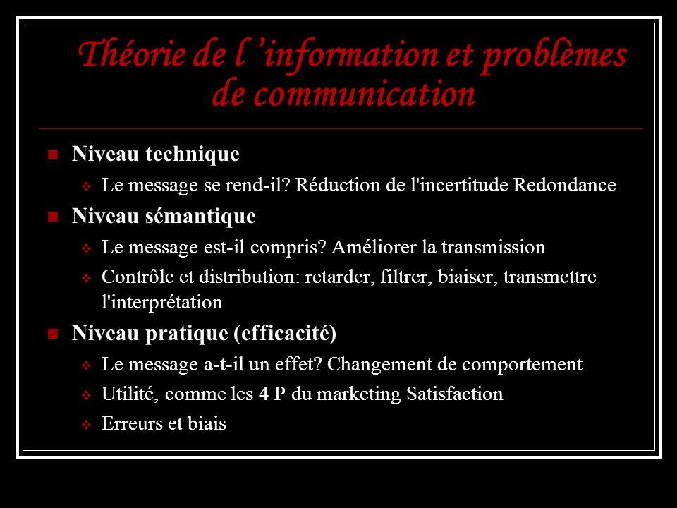 Théorie de l information et problèmes de communication Niveau technique Le message se rend-il? Réduction de l'incertitude Redondance Niveau sémantique