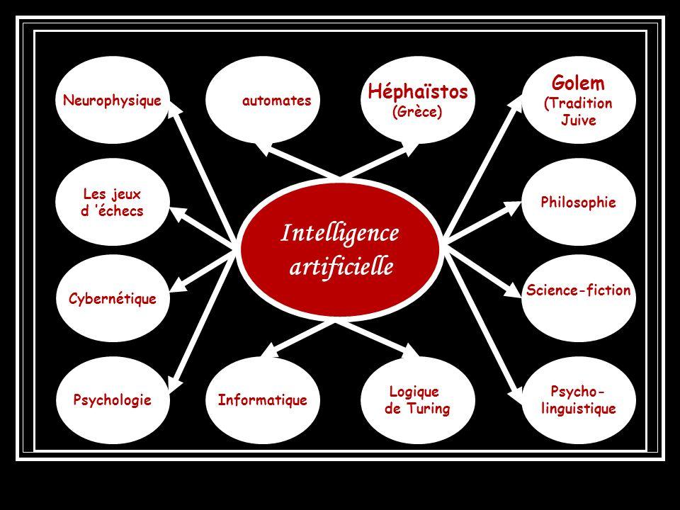 Le rôle du cogniticien est de soutirer leurs connaissances aux experts du domaine et de traduire ces connaissances dans un formalisme se prêtant à un traitement automatique, c est-à-dire en règles.