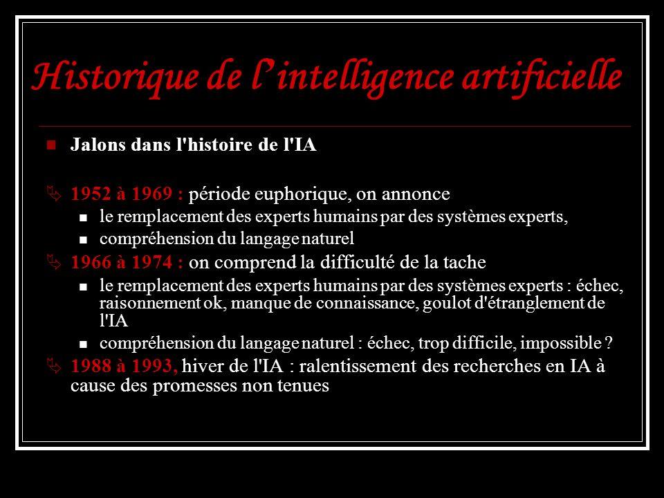 L intelligence artificielle « Dans la gestion des affaires » Intelligence artificielle, systèmes experts et lhumain comme système de traitement de linformation