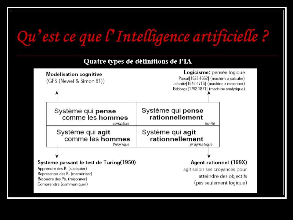 L Intelligence Artificielle (IA) est la science dont le but est de faire par une machine des tâches que l homme accomplit en utilisant son intelligence.