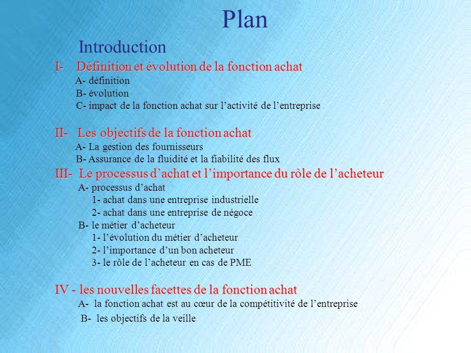 V- la gestion des achats A- approche traditionnelle de la fonction achat B- approche modernes: Gestion fournisseurs C- Cas des PMI VI- les performances de la FA A- la FA source de rentabilité pour lentreprisse B- la FA vecteur dinnovation VII- Les outils de développement de la fonction achat 1- Internet 2-e-procurement 3-sourcing 4-TIC 5-lEDI 6-Intranet conclusion