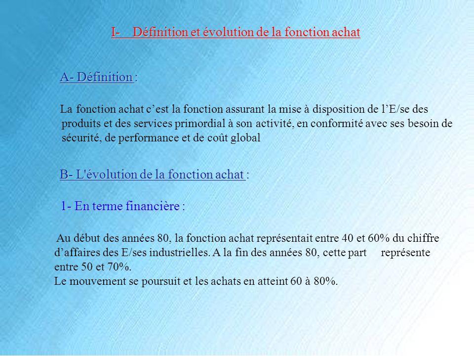 I- Définition et évolution de la fonction achat A- Définition : A- Définition : La fonction achat cest la fonction assurant la mise à disposition de lE/se des produits et des services primordial à son activité, en conformité avec ses besoin de sécurité, de performance et de coût global B- L évolution de la fonction achat : B- L évolution de la fonction achat : 1- En terme financière : Au début des années 80, la fonction achat représentait entre 40 et 60% du chiffre daffaires des E/ses industrielles.