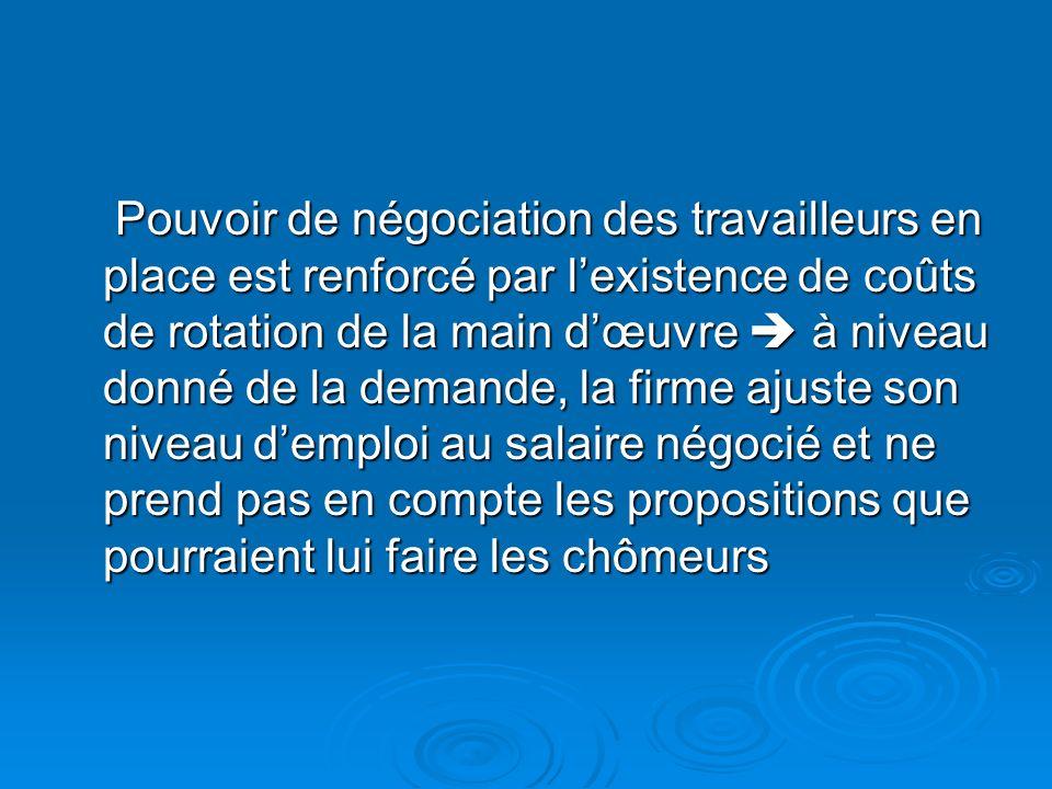 Pouvoir de négociation des travailleurs en place est renforcé par lexistence de coûts de rotation de la main dœuvre à niveau donné de la demande, la f