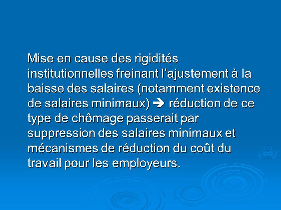 Mise en cause des rigidités institutionnelles freinant lajustement à la baisse des salaires (notamment existence de salaires minimaux) réduction de ce type de chômage passerait par suppression des salaires minimaux et mécanismes de réduction du coût du travail pour les employeurs.
