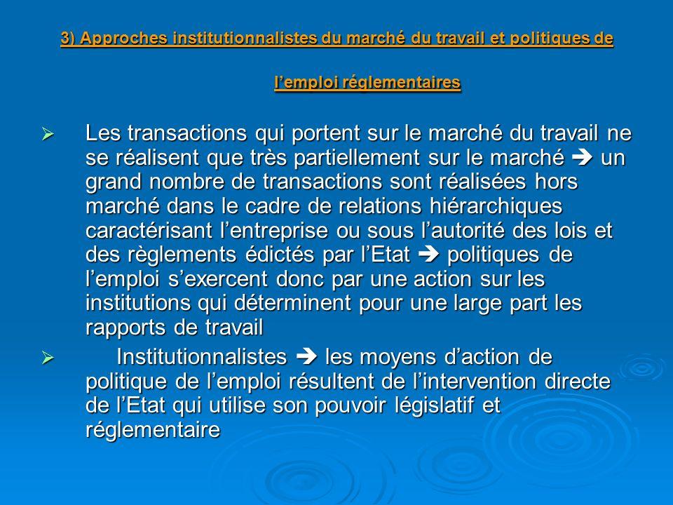 3) Approches institutionnalistes du marché du travail et politiques de lemploi réglementaires Les transactions qui portent sur le marché du travail ne