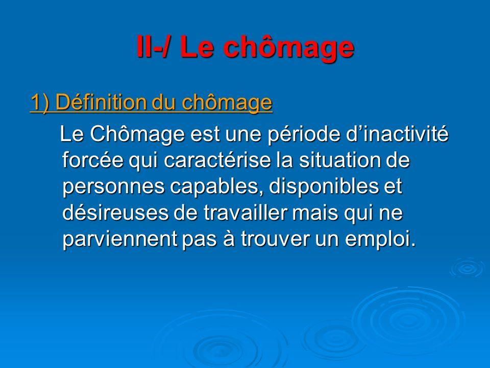II-/ Le chômage 1) Définition du chômage Le Chômage est une période dinactivité forcée qui caractérise la situation de personnes capables, disponibles