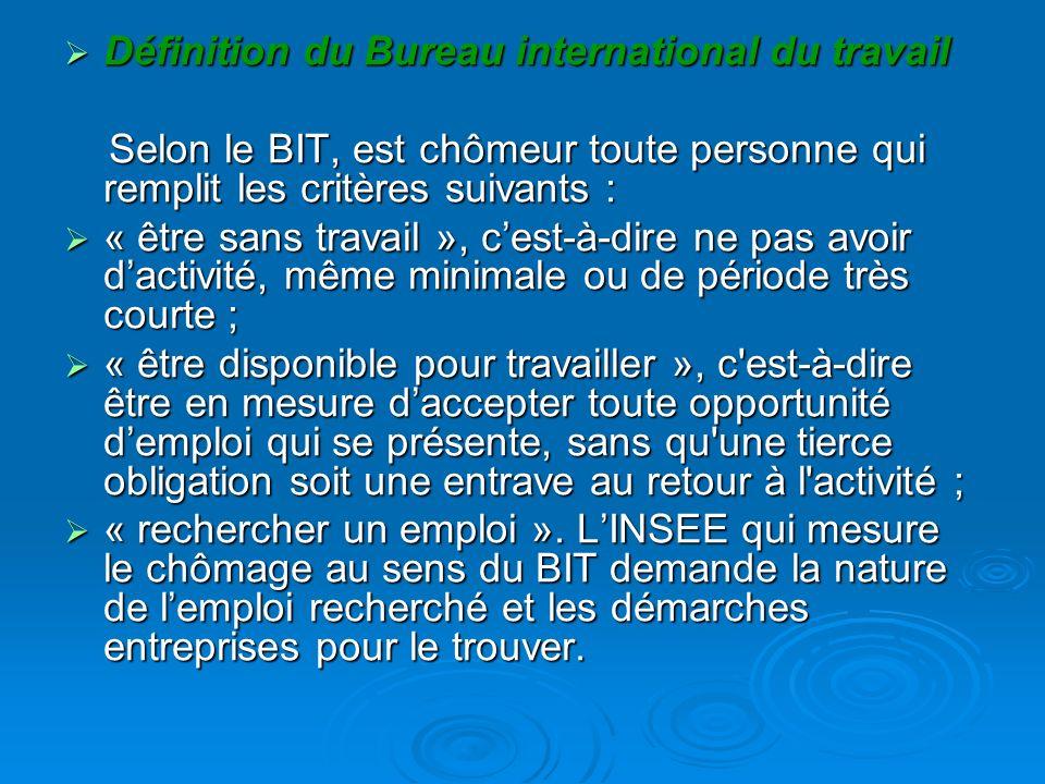 Définition du Bureau international du travail Définition du Bureau international du travail Selon le BIT, est chômeur toute personne qui remplit les c