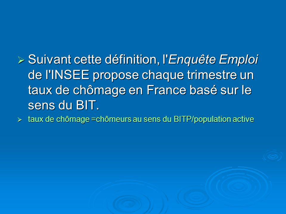 Suivant cette définition, l'Enquête Emploi de l'INSEE propose chaque trimestre un taux de chômage en France basé sur le sens du BIT. Suivant cette déf