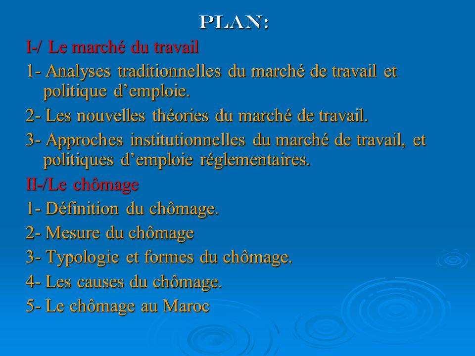 Plan: I-/ Le marché du travail 1- Analyses traditionnelles du marché de travail et politique demploie. 2- Les nouvelles théories du marché de travail.