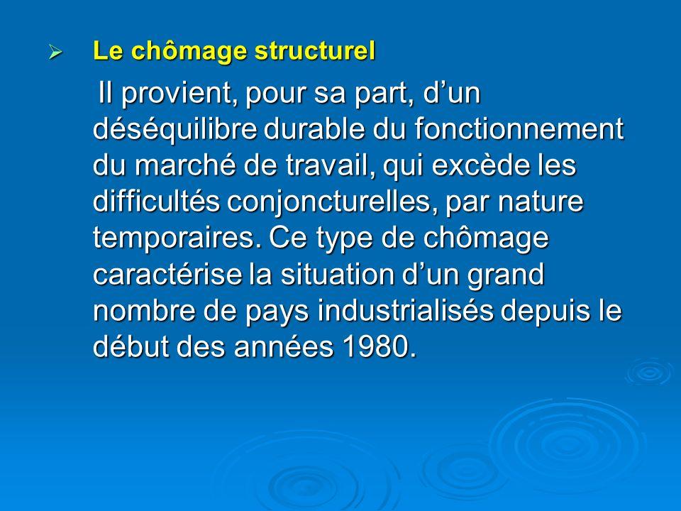 Le chômage structurel Le chômage structurel Il provient, pour sa part, dun déséquilibre durable du fonctionnement du marché de travail, qui excède les difficultés conjoncturelles, par nature temporaires.
