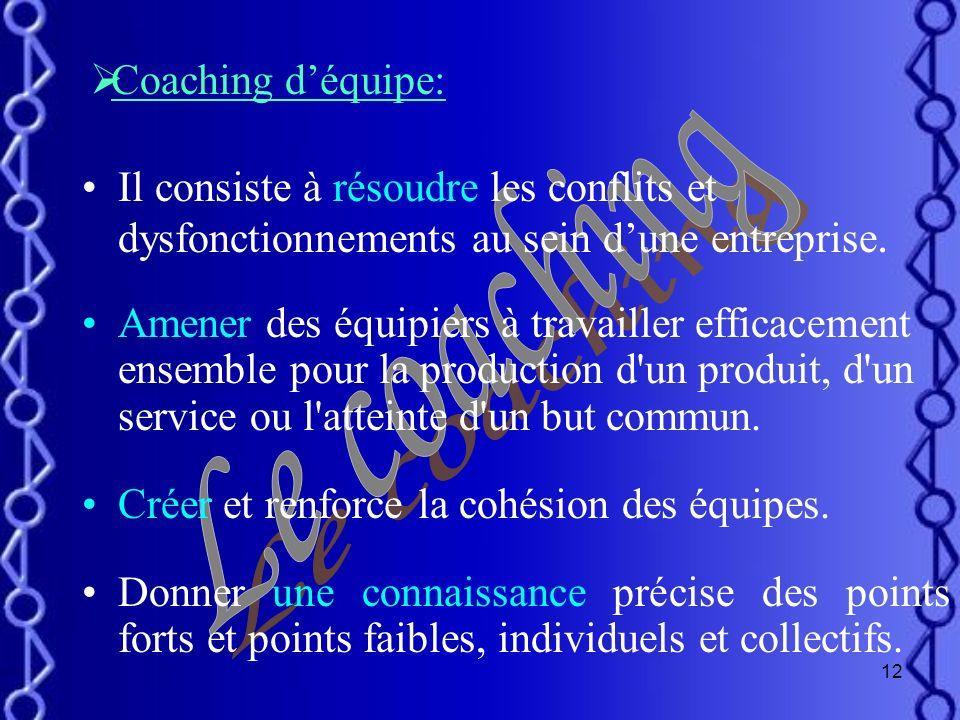 11 2.Types : Coaching individuel: Des entretiens individuels pendant lesquels la problématique est identifiée. Il génère des évolutions significatives