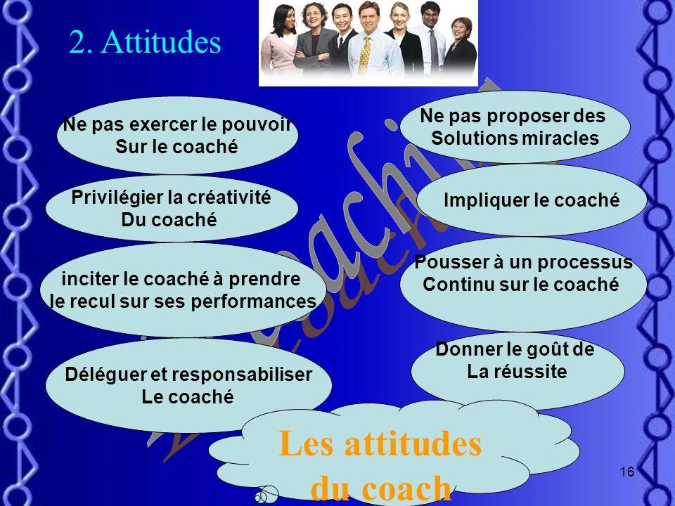 15 III. Les rôles et attitudes du coach L e coach est un guide. L e coach est un entraîneur. L e coach est un stratège. L e coach est un modèle. L e c