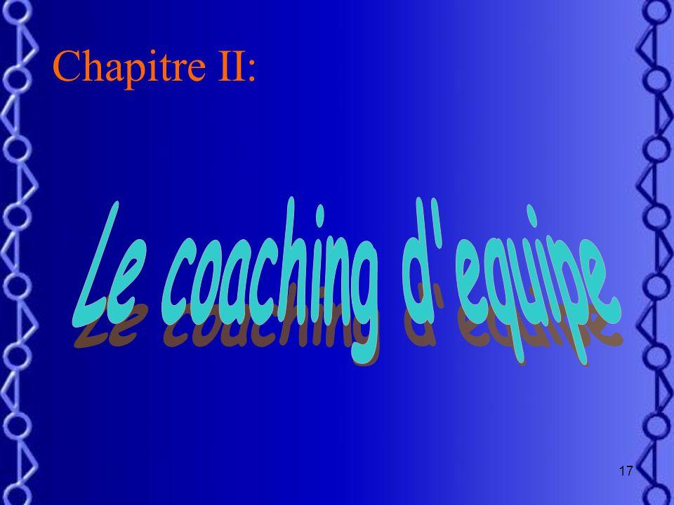 16 Ne pas exercer le pouvoir Sur le coaché Ne pas proposer des Solutions miracles Privilégier la créativité Du coaché Impliquer le coaché inciter le c