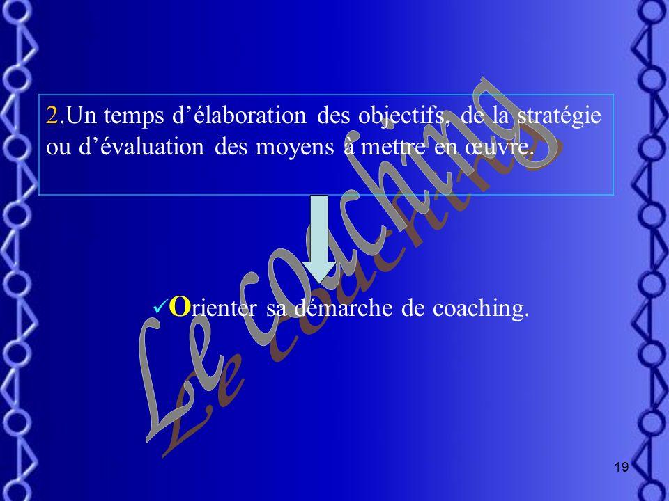 18 I. La démarche du coaching 1.Un temps de présentation la situation et du contexte en identifiant la problématique. C larifier avec le collaborateur