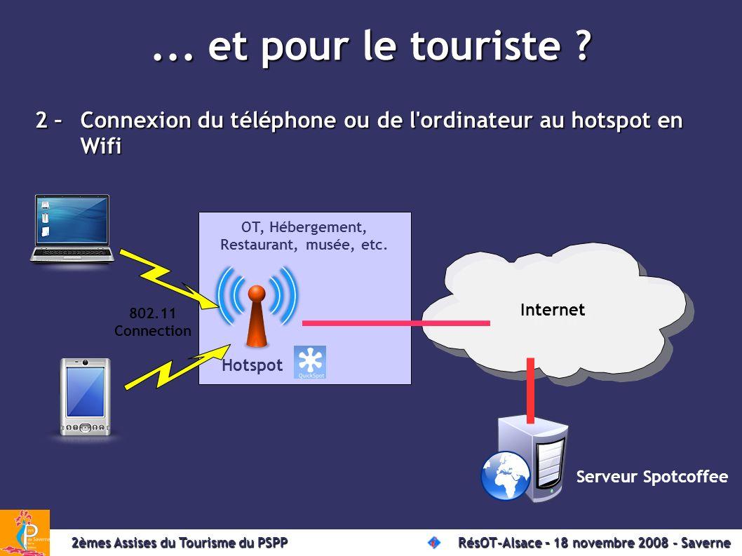 OT, Hébergement, Restaurant, musée, etc. Internet...