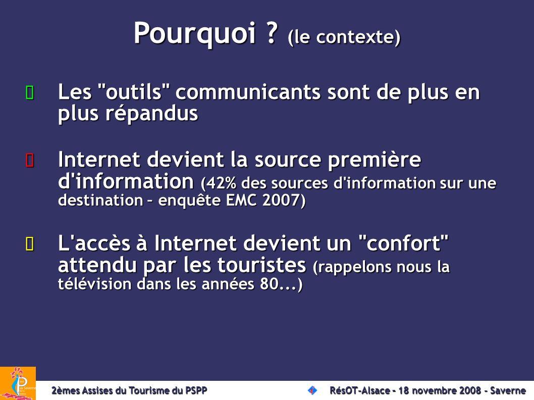 OT, Hébergement, Restaurant, musée, etc.Internet...