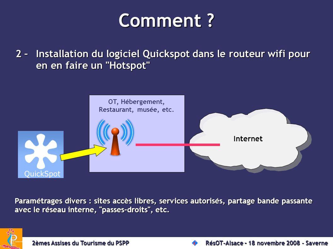 OT, Hébergement, Restaurant, musée, etc.Internet Comment .
