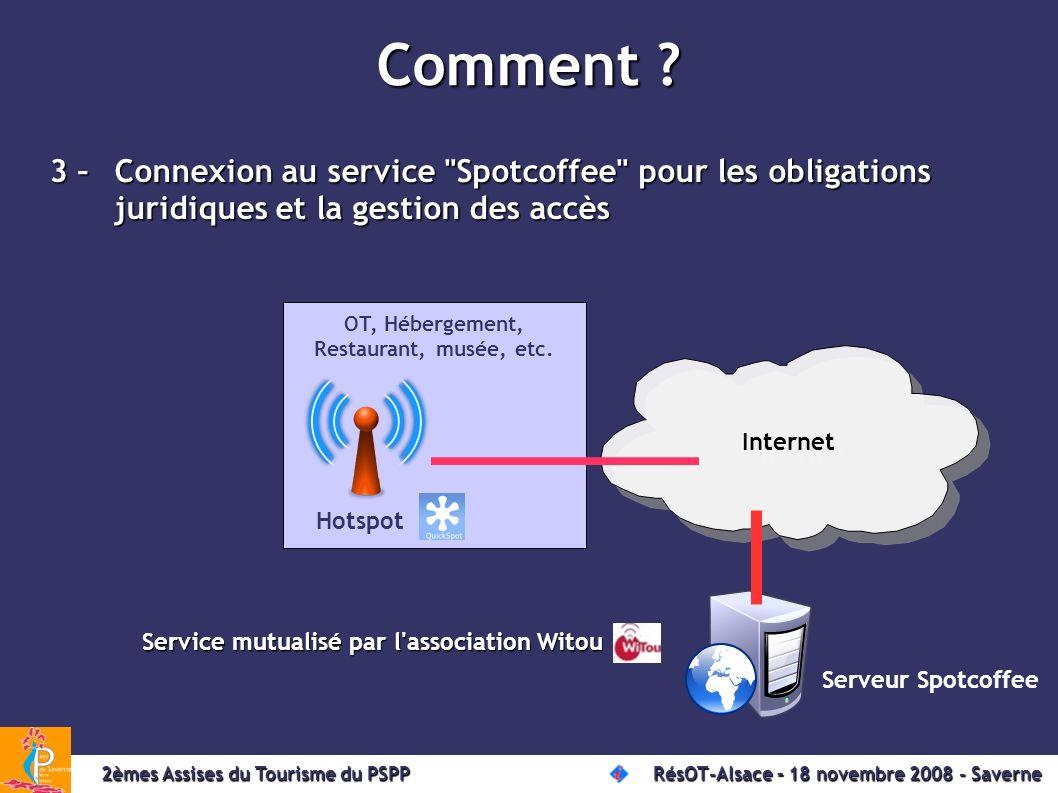 OT, Hébergement, Restaurant, musée, etc. Internet Comment .
