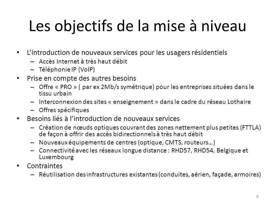 6 Les objectifs de la mise à niveau Lintroduction de nouveaux services pour les usagers résidentiels – Accès Internet à très haut débit – Téléphonie I